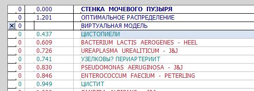таблица 10