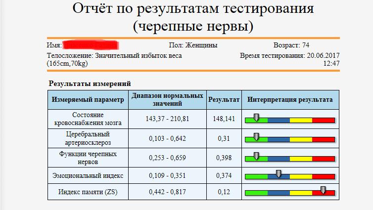 Отчет в таблице 5