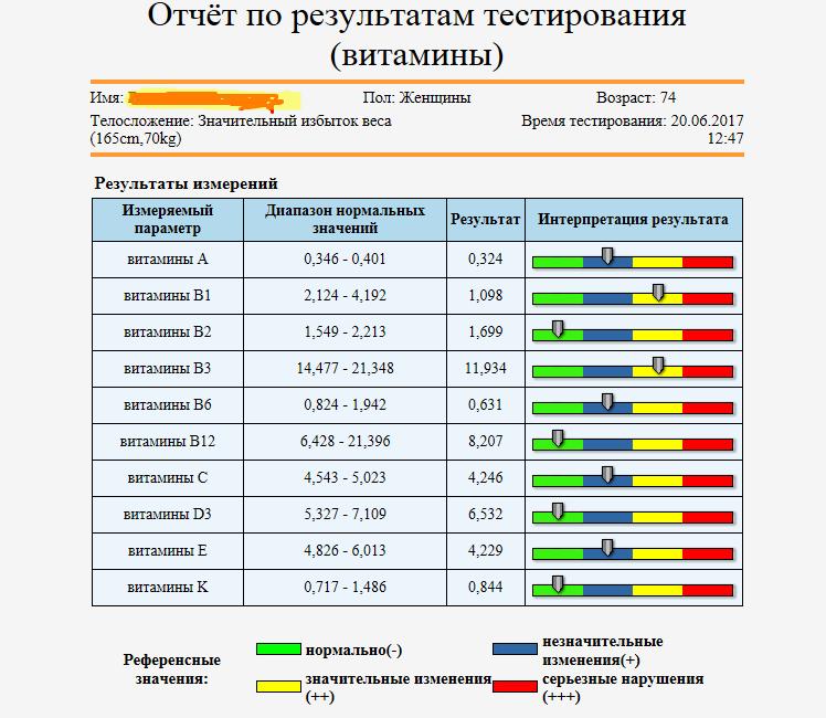 Отчет в таблице 4