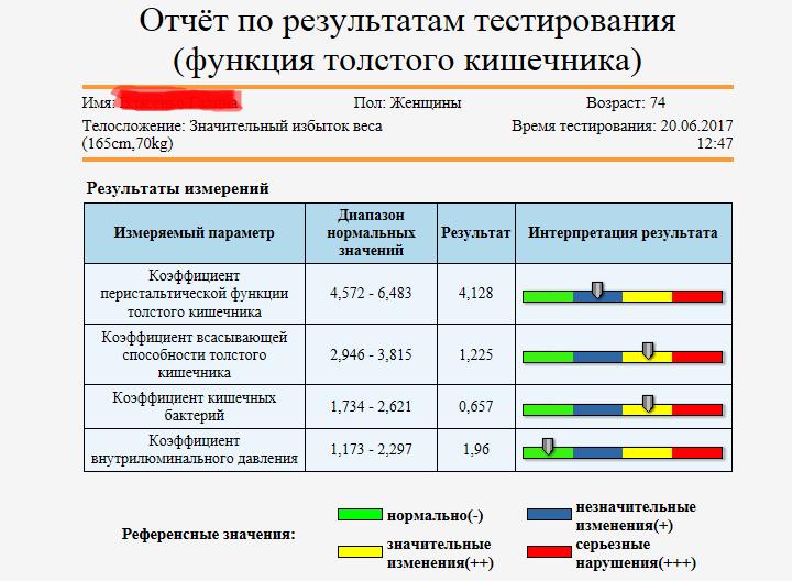 Отчет в таблице 1